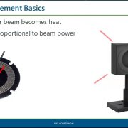 On-demand webinar: How to Measure Your High Power Laser