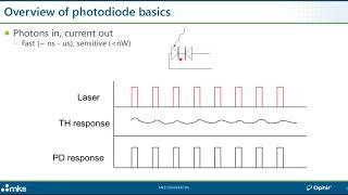 On demand webinar: Measuring Laser Beam Power with Photodiode Sensors – How to Get it Right