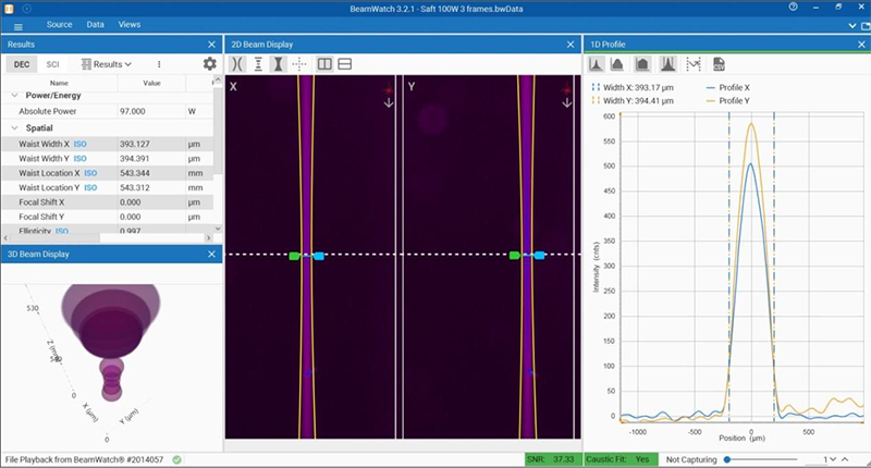ISO compliance of non-contact, real-time beam analysis