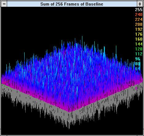 Figure 11. 3D display of noise field with summing of 256 frames.